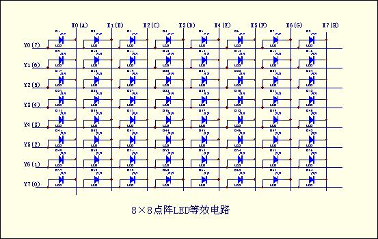 8 ×8点阵原理图 - cdx19901103@yeah - cdx19901103@yeah的博客